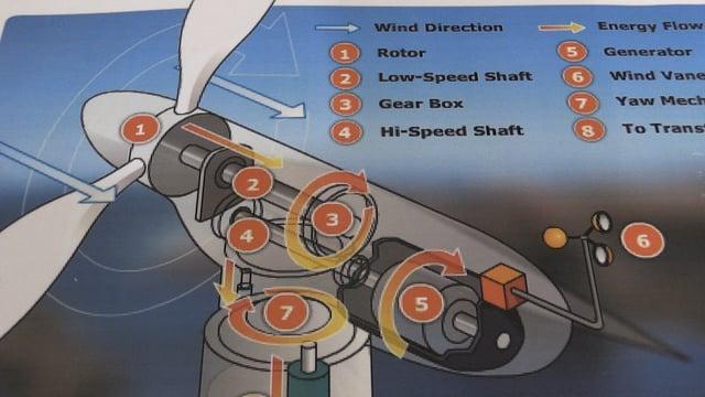 Comedian puts new spin on urban wind turbines